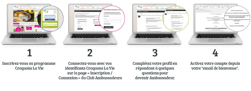 Etapes d'inscription Club Ambassadeurs Croquons La Vie
